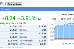iPad shipping announcement escalates Apple shares to record high