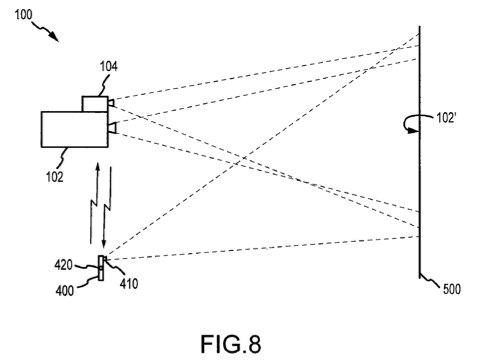Apple patent tips iPhone, Airport Express & MacBook with integrated projectors