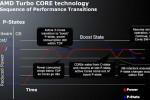 AMD Turbo CORE auto-overclocks Phenom II X6 CPUs
