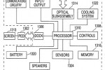 apple_wearable_computing_patent_4