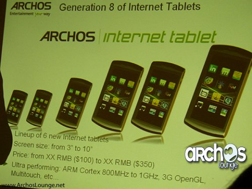 Archos Gen-8 Internet Tablets detailed
