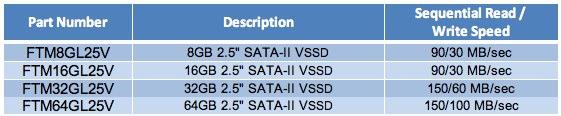 Super Talent VSSD budget SSD range announced