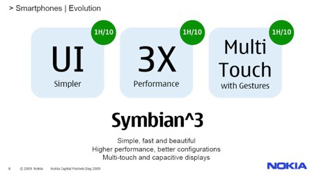 Nokia smartphone sales up, but Symbian^3 delayed; MeeGo device due this year