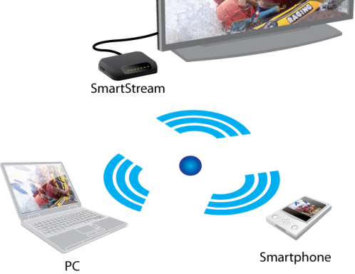 WonderMedia SmartStream makes Intel WiDi generic