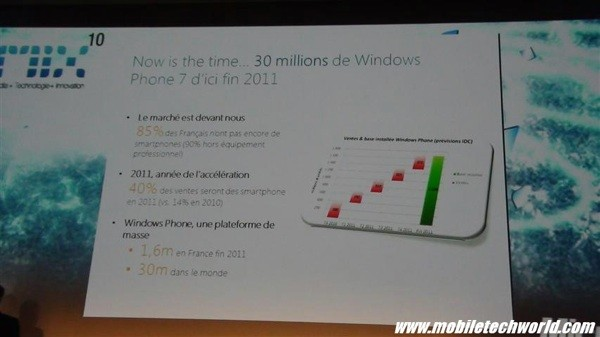 Microsoft Plans for 30 Million Windows Phone 7 Devices to be Sold by End of 2011