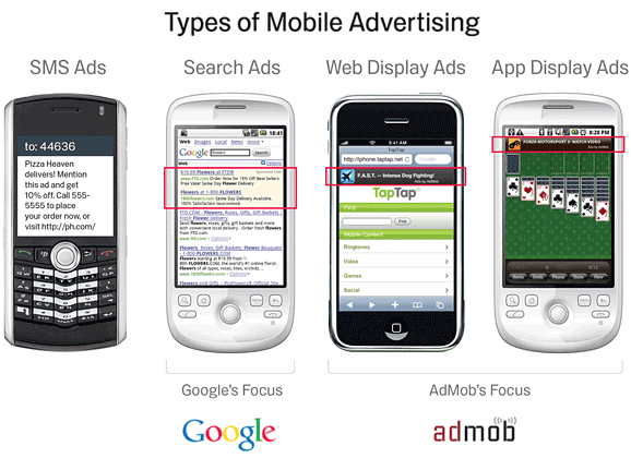 Google AdMob deal approved by FTC; Apple iAd helped clinch it