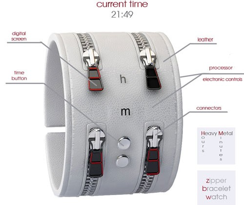 Zip Up time concept watch uses zippers to show time