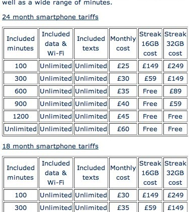 O2 Dell Streak pricing 1-2