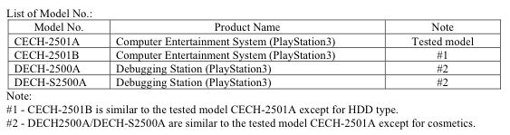 FCC outs new PS3 models with scant details