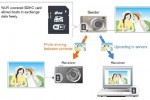 Toshiba plan standardized WiFi SDHC cards for digicams