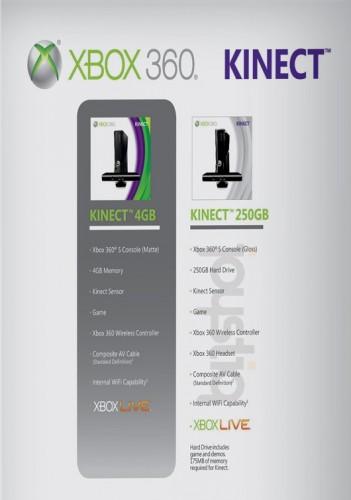 Microsoft 4GB Xbox 360/Kinect Australian Bundle Packaging ...