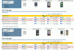 HTC Glacier dual-core Android phone benchmarks spotted: is this T-Mobile's Project Emerald?