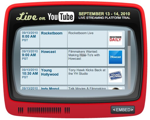 YouTube Live Streaming trial kicks off