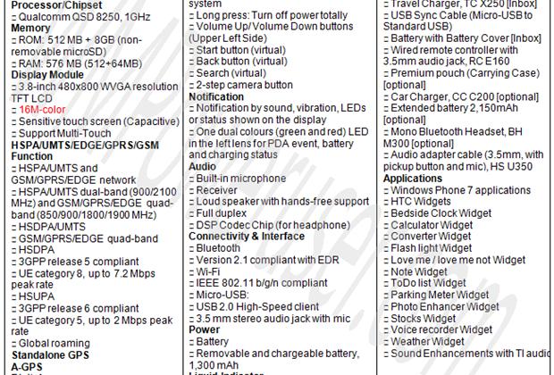 HTC 7 Trophy specs leak, new HTC Sense seemingly confirmed