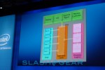intel_idf_2010_sandy_bridge_1