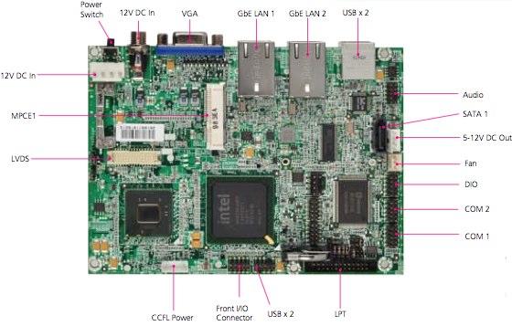 Lanner VES-310 packs Atom N450 onto 5.7 x 4.1 inch board