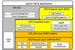 Samsung Universal Flash Storage in Development, Ready by 2011