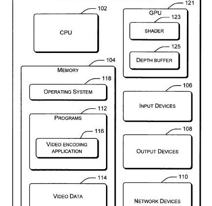 Microsoft snare GPU acceleration patent for video encoding