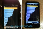 myTouch 4G vs Desire HD benchmarks