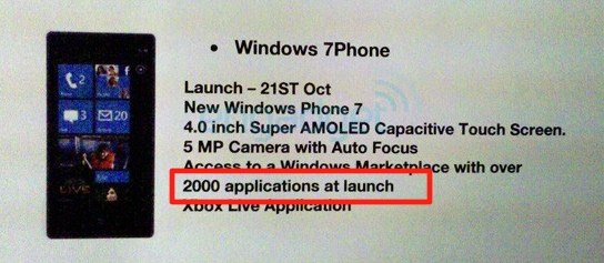 2,000 Windows Phone 7 apps at launch; Samsung Cetus for Three UK?