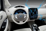 Your Leaf will have Windows Embedded Automotive 7, and It's Bumpin