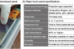 New Hitachi touchscreen tech could make gloves iPad-compatible