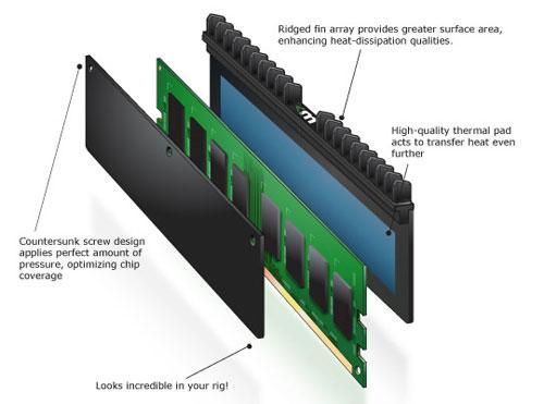 Mushkin Ridgeback RAM offers looks and performance