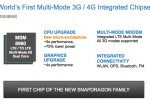 Qualcomm next-gen Snapdragon MSM8960 detailed: LTE, CPU & GPU boost, more