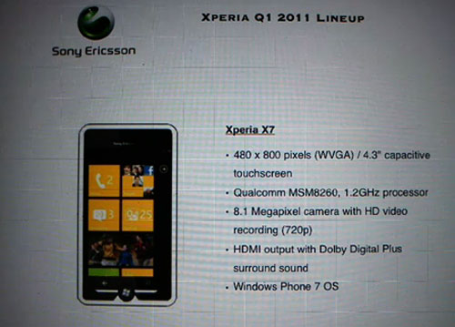 Rumor pegs Sony Ericsson Xperia X7 and X7 Mini inbound in Q1