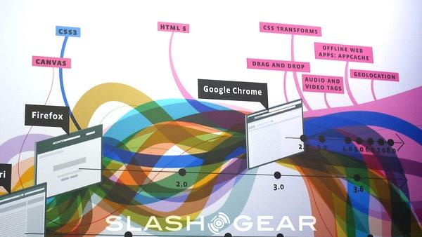 Google Chrome Event Re-Cap and Analysis