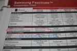 Samsung Fascinate for Verizon Might See Android 2.2 Upgrade by End of 2010