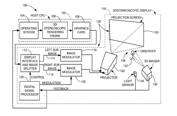 Apple 3D patent details glasses-free display