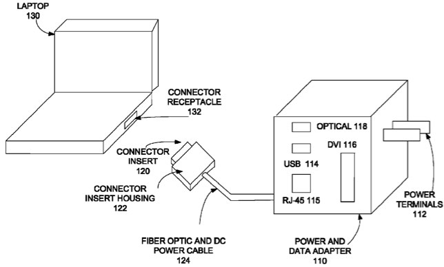 Apple fiber-optic MagSafe cable patent tips potential Light Peak support