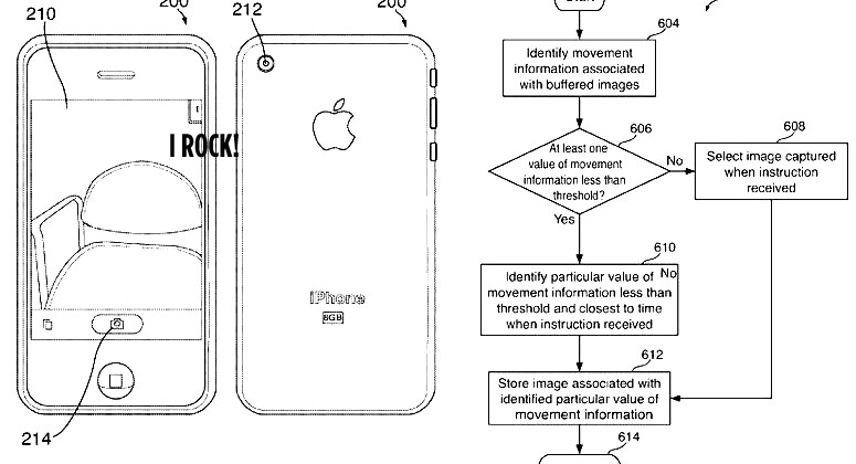 Apple Attempts to Acquire Patents to Fix for Your Snapshots