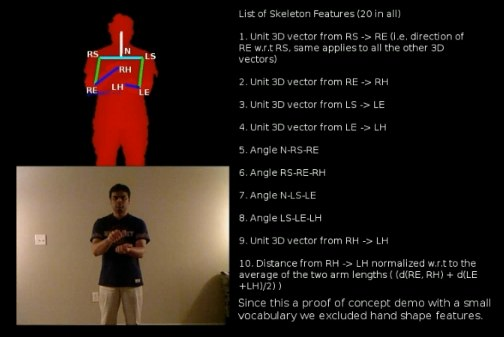 Kinect Sign-Language hack is work-in-progress [Video]