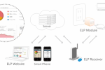 ELP energy-monitoring system allows remote appliance control [Video]