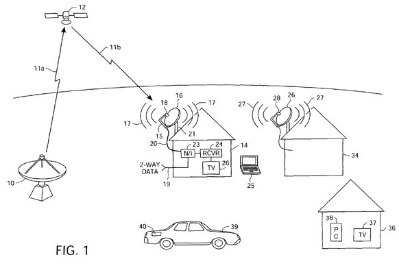OnLive patent cloud gaming tech