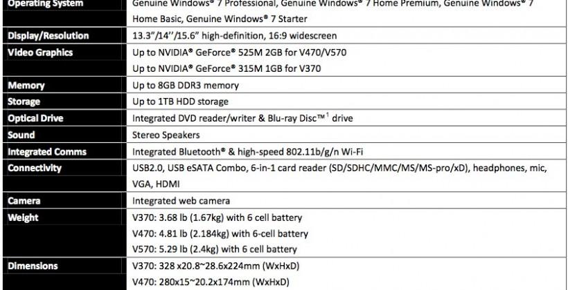 Lenovo IdeaPad V370, V470 and V570 push Sandy Bridge to the mainstream