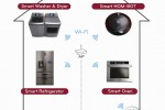 LG-UNVEILS-TOTAL-HOME-APPLIANCE-SOLUTION-EMPOWERING-CONSUMERS-TO-SMARTLY-MANAGE-THEIR-HOMES