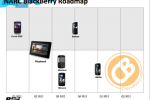 BlackBerry 2011 CDMA roadmap leaks: Monaco, Sedona, Curve Touch & Bold Touch