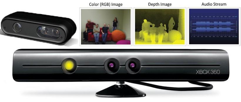 PrimeSense score new funding; Motion-sensing STBs, TVs & HTPCs incoming