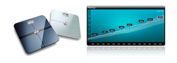 Withings WiFi scales now put your fat on Panasonic's VIERA HDTVs