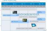 dell_tablet_roadmap