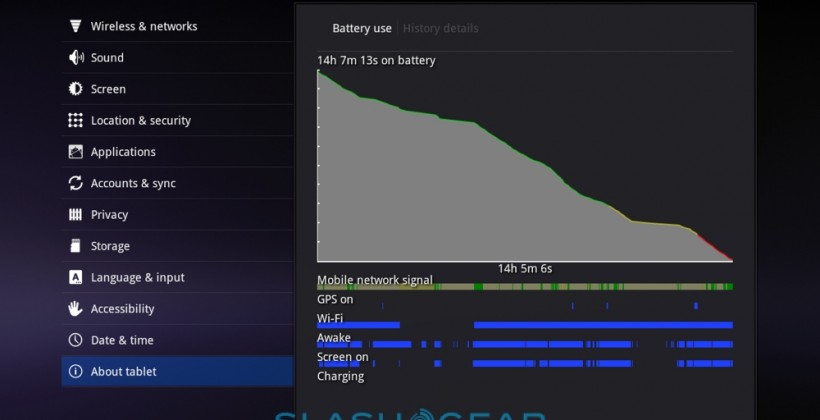 honeycomb battery 1percent 14hr 7min graph-AndroidCommunity
