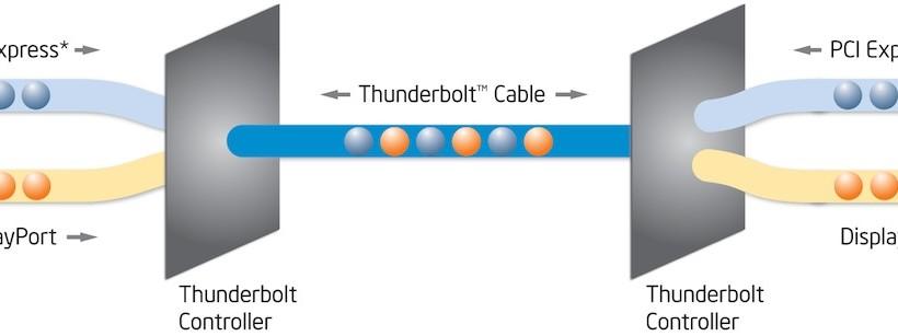 Intel Thunderbolt partners detailed: LaCie, Promise, Western Digital, more