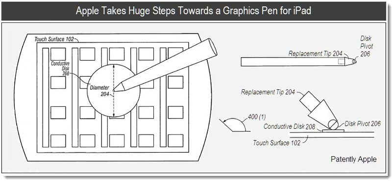 Apple Files Patent for iPad Stylus