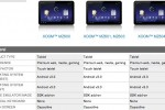 "Motorola XOOM WiFi/EVDO/HSPA detailed; ""ability to deliver 50MB/s"" justifies $799 price"