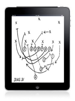 NFL Teams May Replace Playbooks with Tablets
