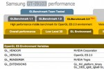 Is Samsung Using Tegra 2 or Exynos for New Galaxy S II?