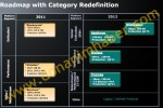 AMD 2012 mobile GPU roadmap leaks: 28nm Radeon HD 7000M